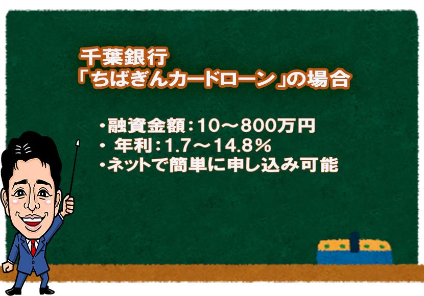 千葉銀行カードローン金利情報