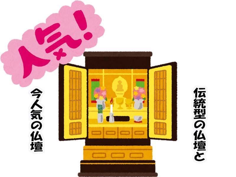 創価学会で使用できる伝統型の仏壇と人気の現代型仏壇について