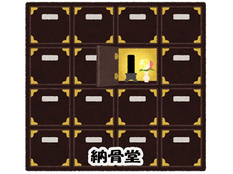 納骨堂のイメージ
